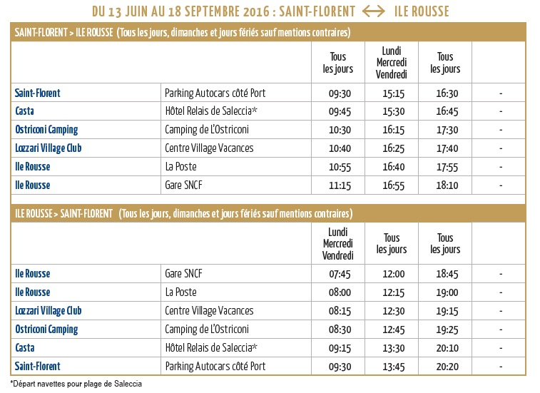 Ile Rousse La Poste : le nouvel arrêt de la Ligne Saint Florent - Ile Rousse